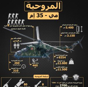 إنفوجرافيك - المروحية مي-35 إم