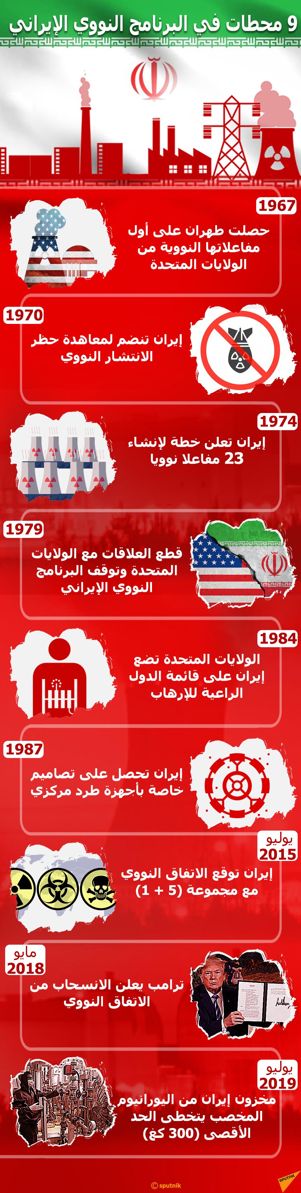إنفوجرافيك - 9 محطات في البرنامج النووي الإيراني