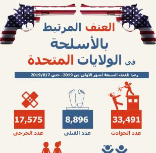 إنفوجرافيك - العنف المرتبط بالأسلحة في الولايات المتحدة