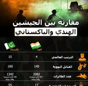 إنفوجرافيك - مقارنة بين قوى الجيش الهندي والباكستاني