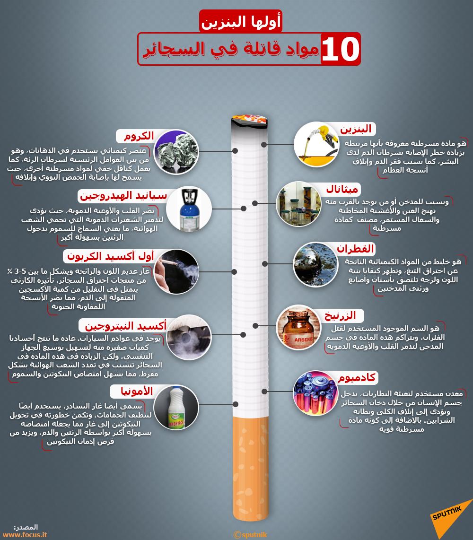 إنفوجرافيك - 10 مواد قاتلة في السجائر