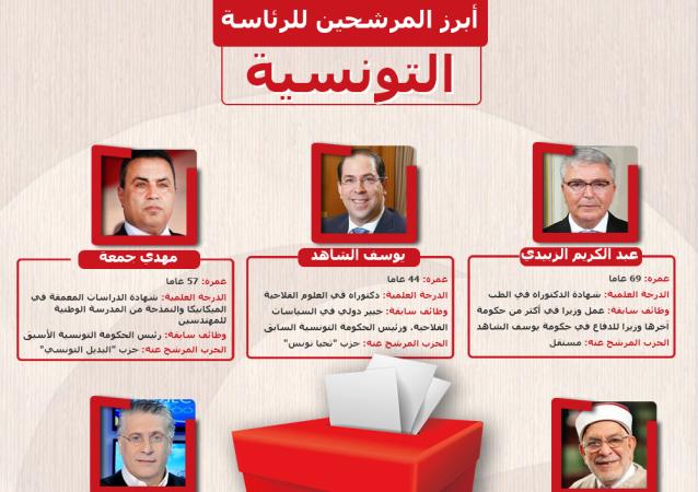 إنفوجرافيك - أبرز المرشحين للرئاسة التونسية