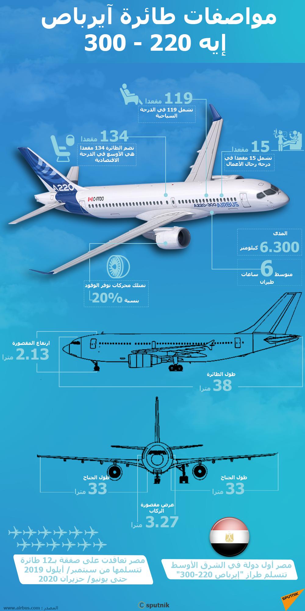 إنفوجرافيك - مقارنة بين آيفون 11 وآيفون برو 11