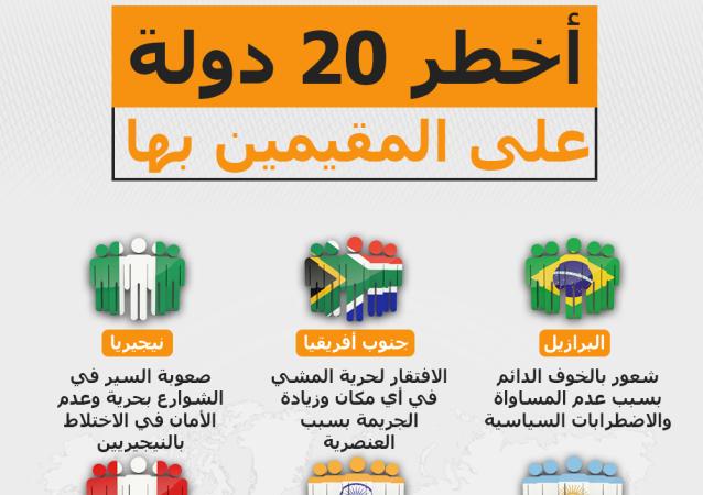 إنفوجرافيك - أخطر 20 دولة على سكانها في 2019