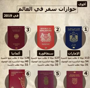 إنفوجرافيك - أقوى جوازات سفر في العالم في 2019