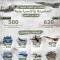 مقارنة بين القوات الجوية المصرية والإسرائيلية في حرب أكتوبر