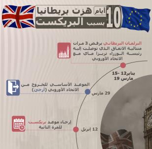 إنفوجرافيك - 10 أيام هزت بريطانيا بسبب البريكست