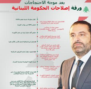 إنفوجرافيك - ورقة إصلاحات الحكومة اللبنانية