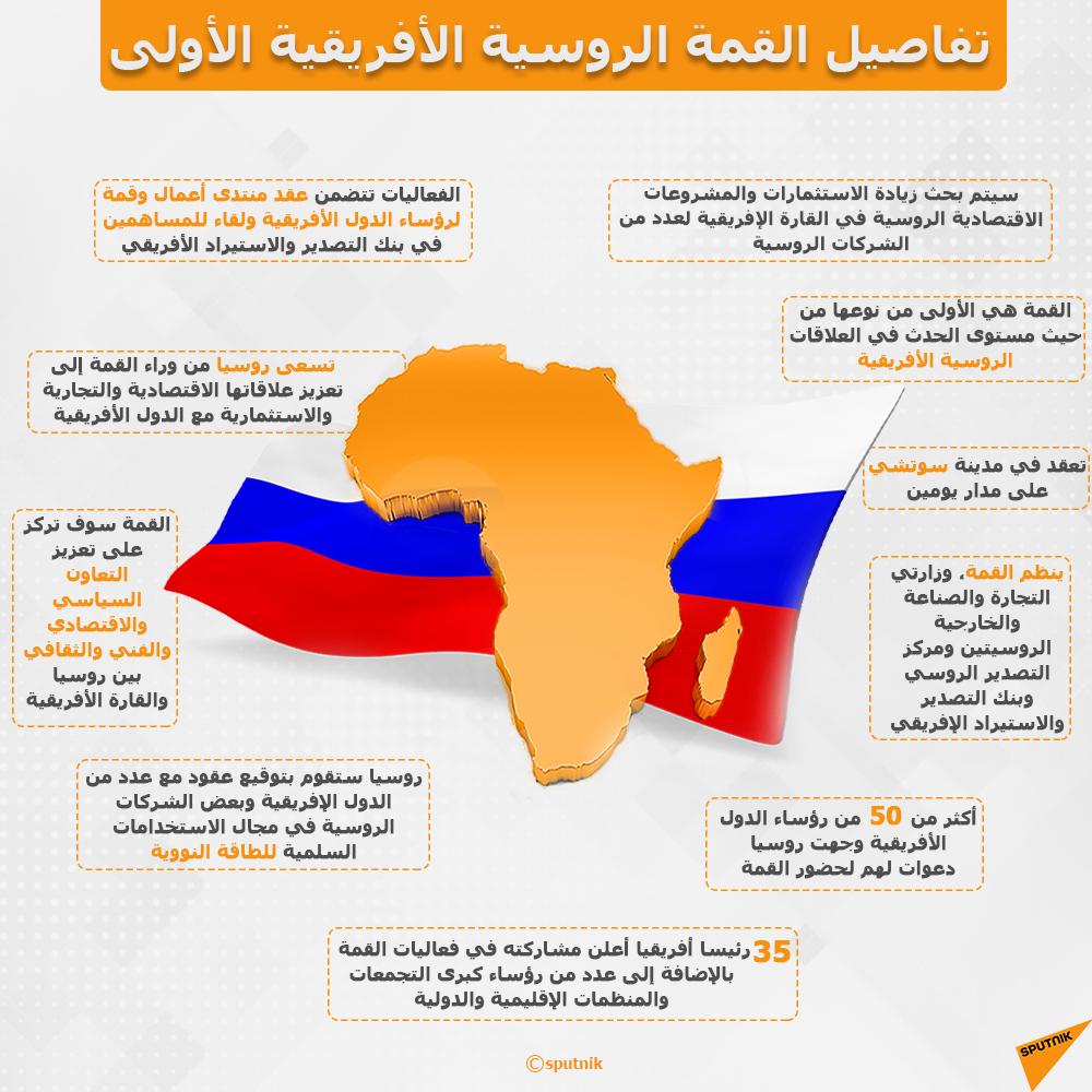 تفاصيل القمة روسيا - أفريقيا