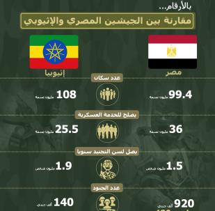 إنفوجرافيك - بالأرقام...مقارنة بين الجيشين المصري والإثيوبي