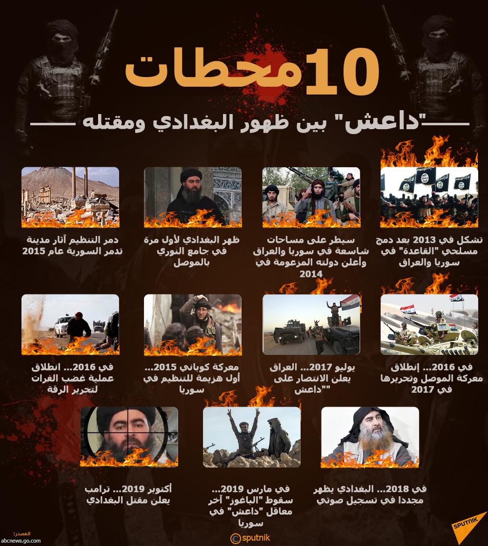 إنفوجرافيك - أبرز 10 محطات... داعش بين ظهور البغدادي ومقتله