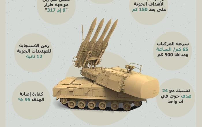 إنفوجرافيك - 13 معلومة عن صواريخ بوك إم 2 الروسية