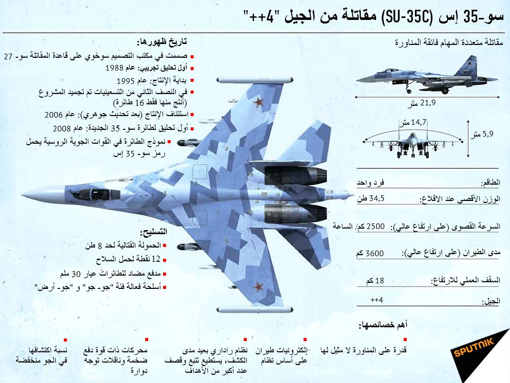 سو- 35إس