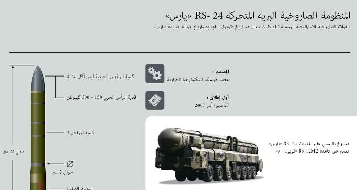 المنظومة الصاروخية البرية المتحركة RS- 24 يارس