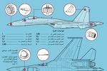 أهم خصائص سو- 35 إس