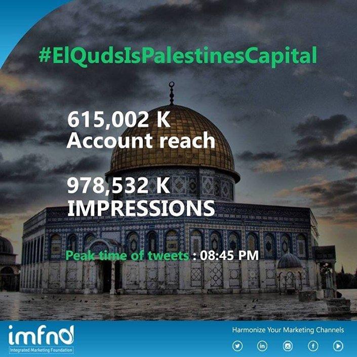 (ElQudslsPalestinesCapital)، (جوجل تحذف خرائط فلسطين)