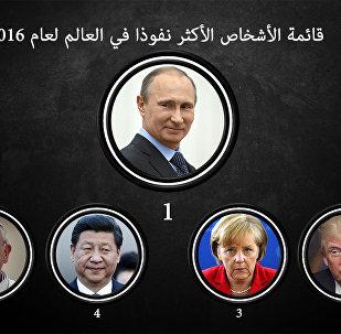 قائمة الأشخاص الأكثر نفوذا في العالم لعام 2016