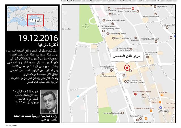 تفاصيل مقتل السفير الروسي لدى تركيا في مدينة أنقرة