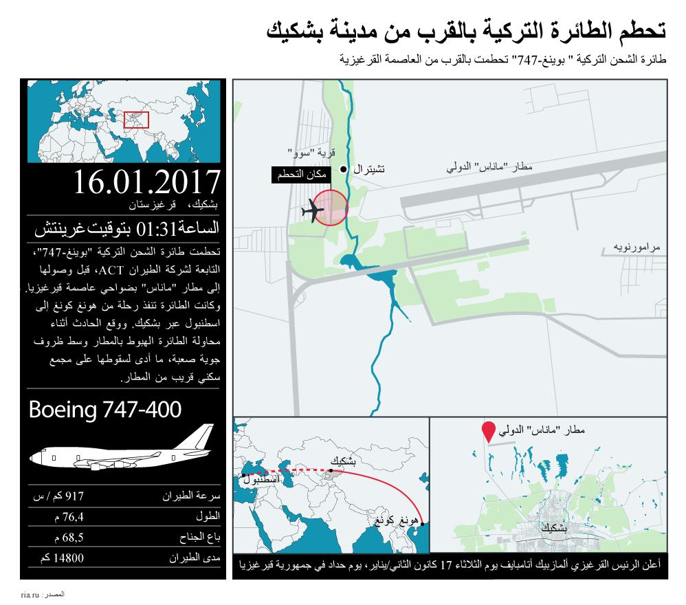 تحطم الطائرة التركية بالقرب من مدينة بشكيك