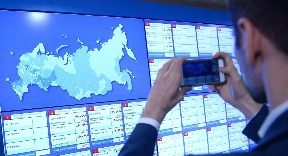 الإنتخابات البرلمانية الروسية