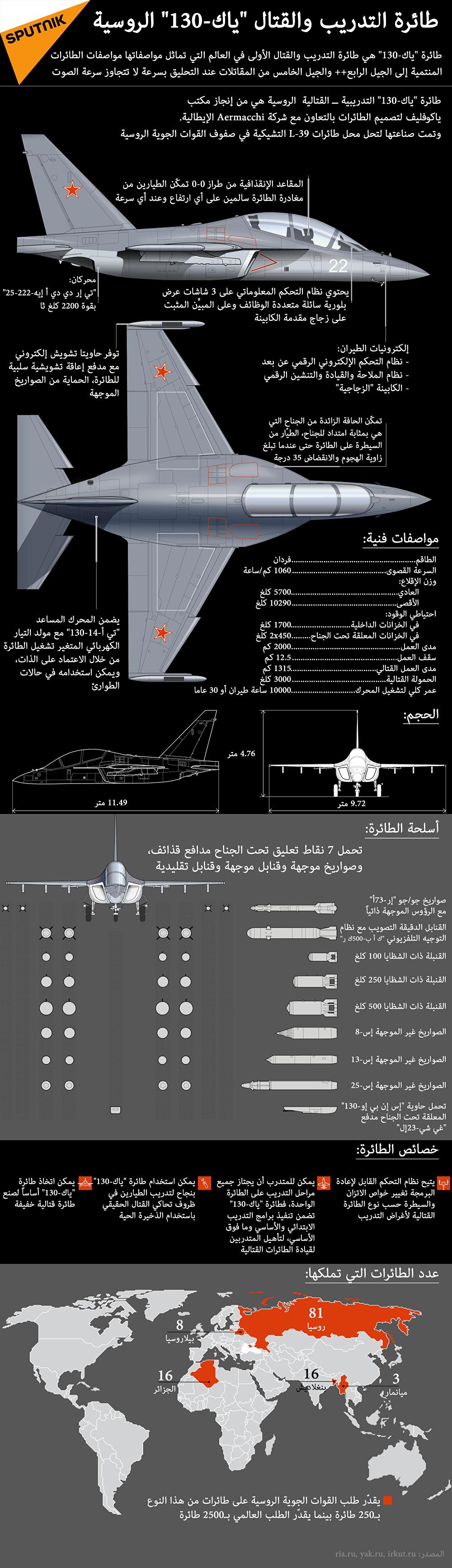 طائرة التدريب والقتال ياك-130