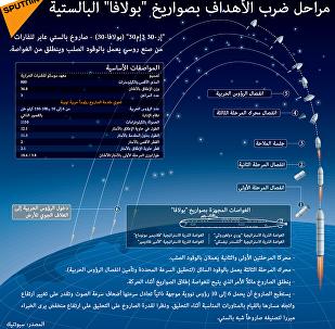 مراحل ضرب الأهداف بصواريخ بولافا البالستية