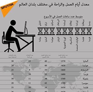 معدل أيام العمل والراحة في مختلف بلدان العالم