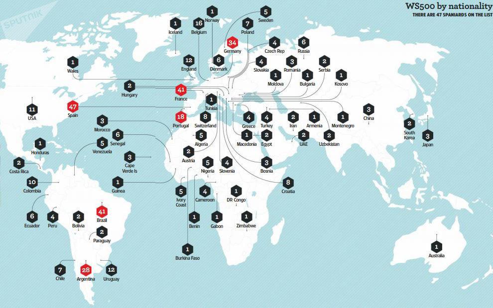 خارطة البلدان التي تحوي أفضل 500 لاعب