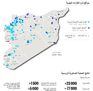 نتائج العمليات العسكرية للقوات الجوية الفضائية الروسية وقوات التحالف بقيادة الولايات المتحدة في سوريا