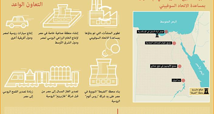 التعاون الاقتصادي بين روسيا ومصر