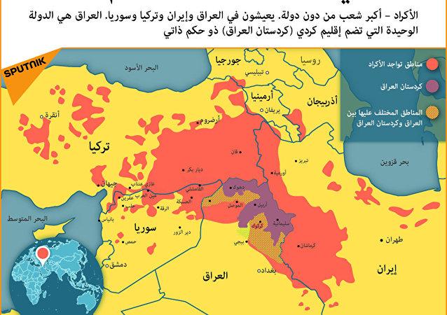 الأكراد في الشرق الأوسط وقواتهم المسلحة