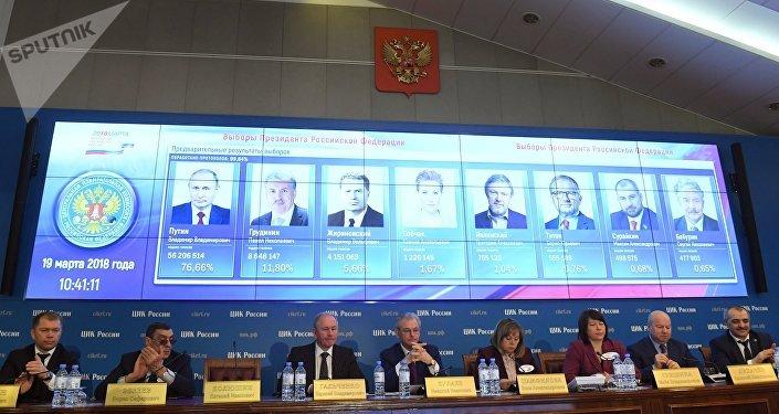 اللجنة المركزية للانتخابات في روسيا