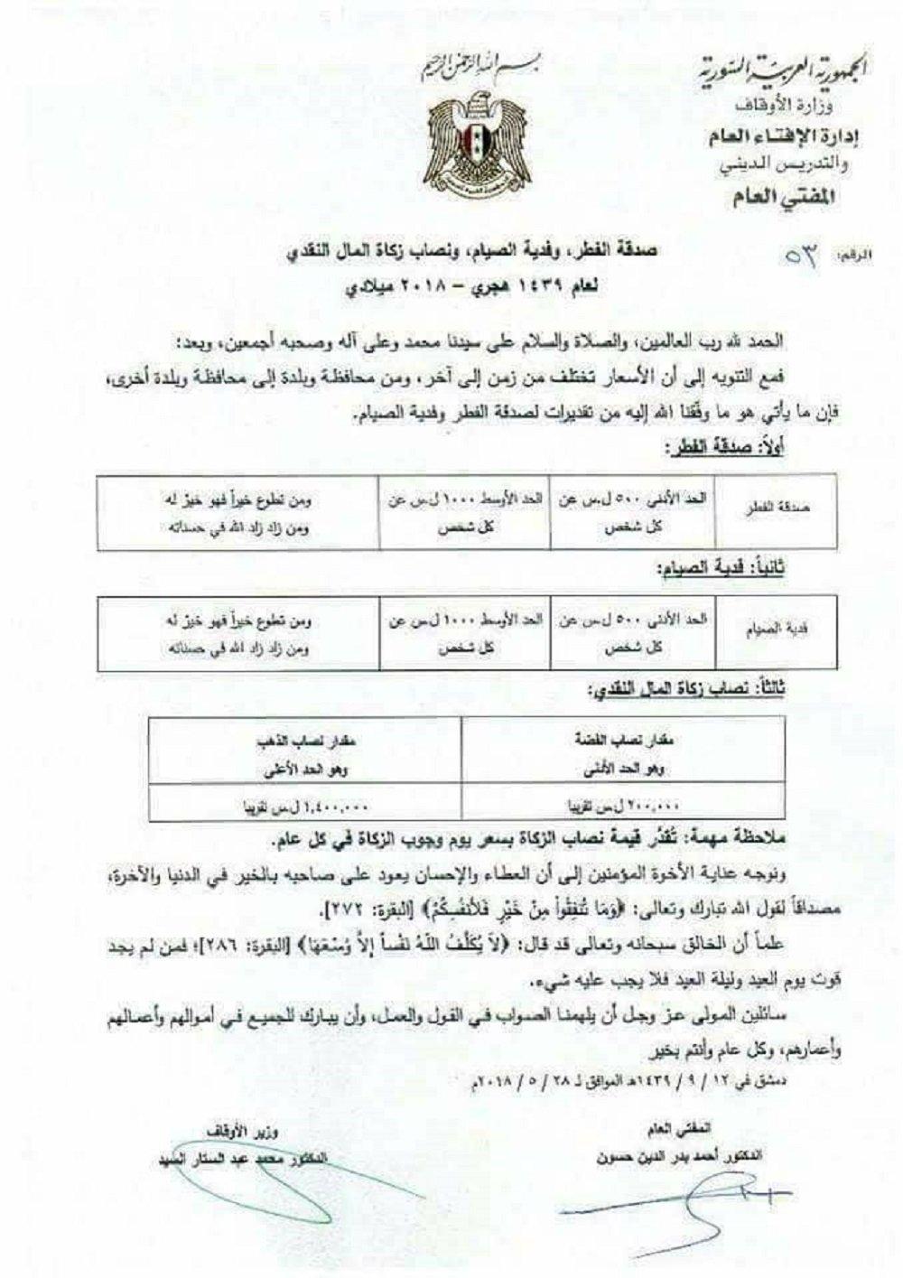 صدقة عيد الفطر في سوريا