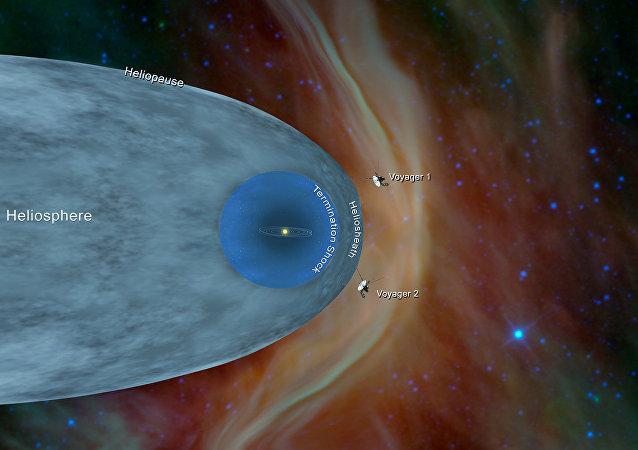 صورة توضيحية لموقع مسباري ناسا فوياجر 1 وفوياجر 2 خارج الغلاف الشمسي
