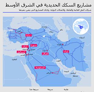 مشاريع السكك الحديدية في الشرق الأوسط