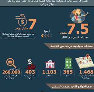 السياحة السورية تخسر 50 مليار دولار