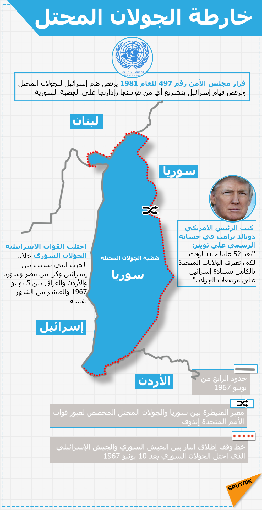 إنفوجرافيك - خارطة الجولان السوري المحتل