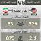 من يغلب من...الحرس الثوري الإيراني أم الجيش الأمريكي