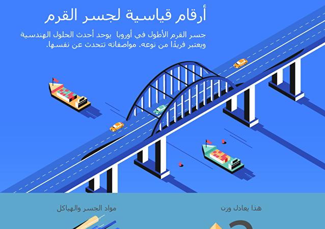 الأرقام القياسية لجسر القرم