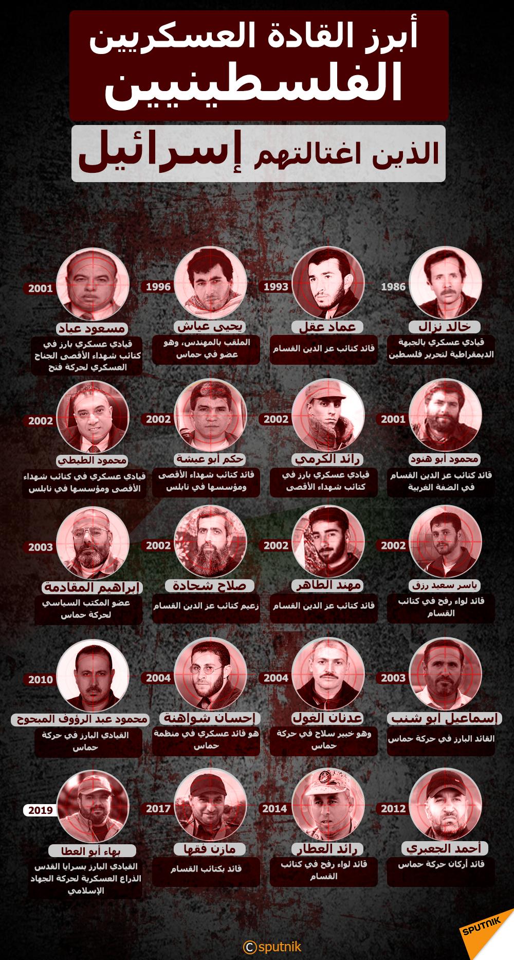 إنفوجرافيك - أبرز القادة العسكريين الفلسطينيين الذين اغتالتهم إسرائيل