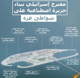 مقترح إسرائيلي ببناء جزيرة اصطناعية على شواطئ غزة