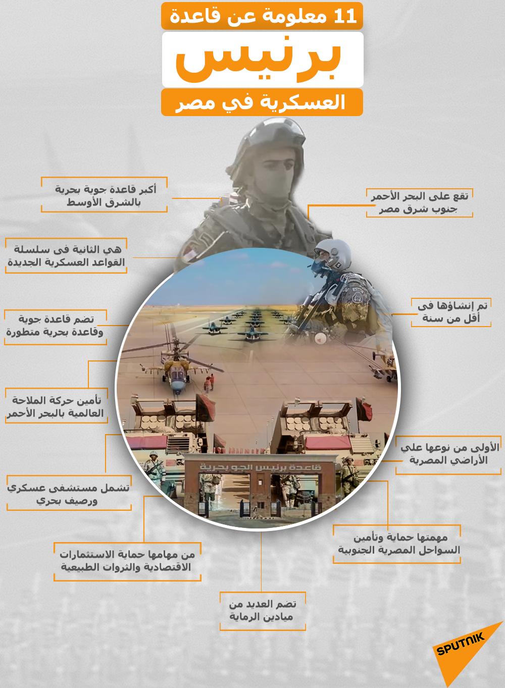 إنفوجراف - 11 معلومة عن قاعدة برنيس العسكرية في مصر
