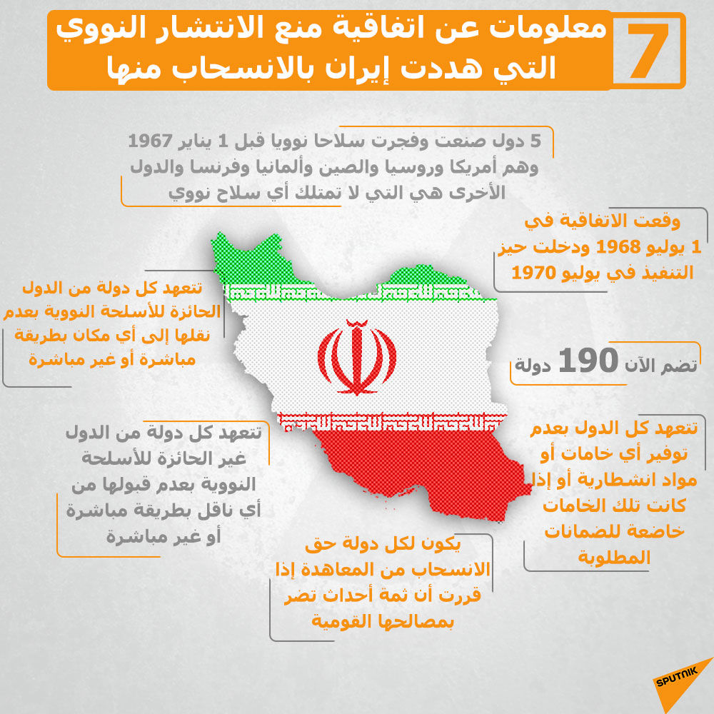 إنفوجرافيك - 7 معلومات عن اتفاقية منع الانتشار النووي