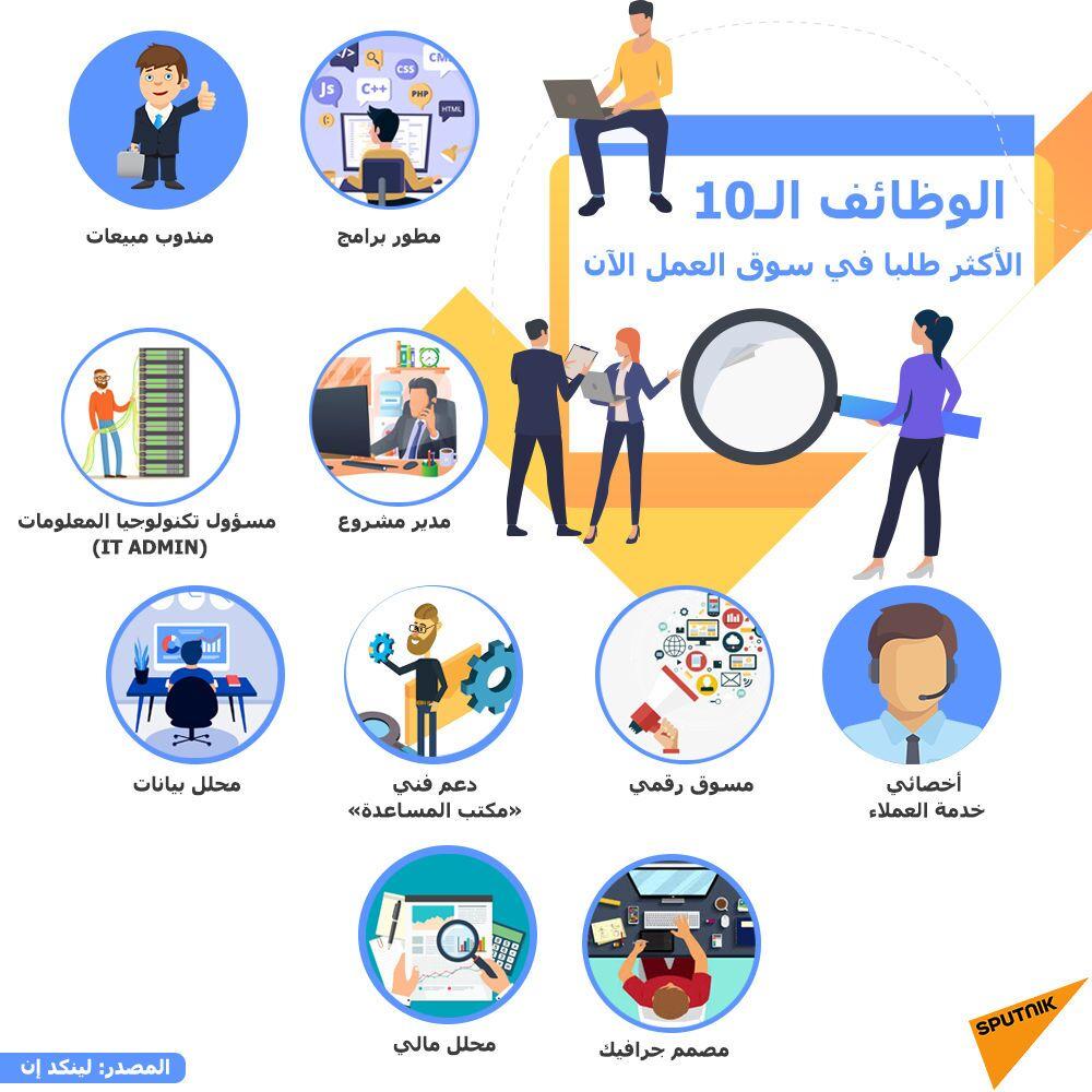 أكثر 10 وظائف طلبا في سوق العمل الآن - Sputnik Arabic