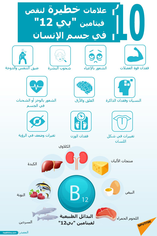 إنفوجراف...10 علامات خطيرة لنقص فيتامين بي 12 في جسم الإنسان