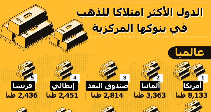 إنفوجرافيك... الدول الأكثر امتلاكا للذهب في بنوكها المركزية
