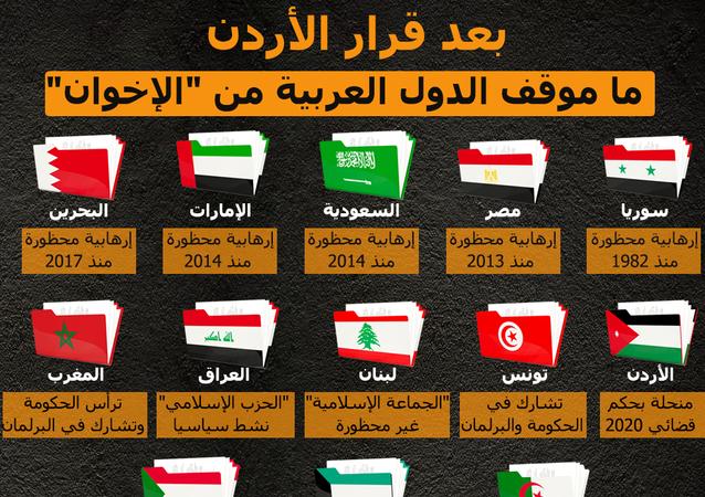 ما موقف الدول العربية من الإخوان