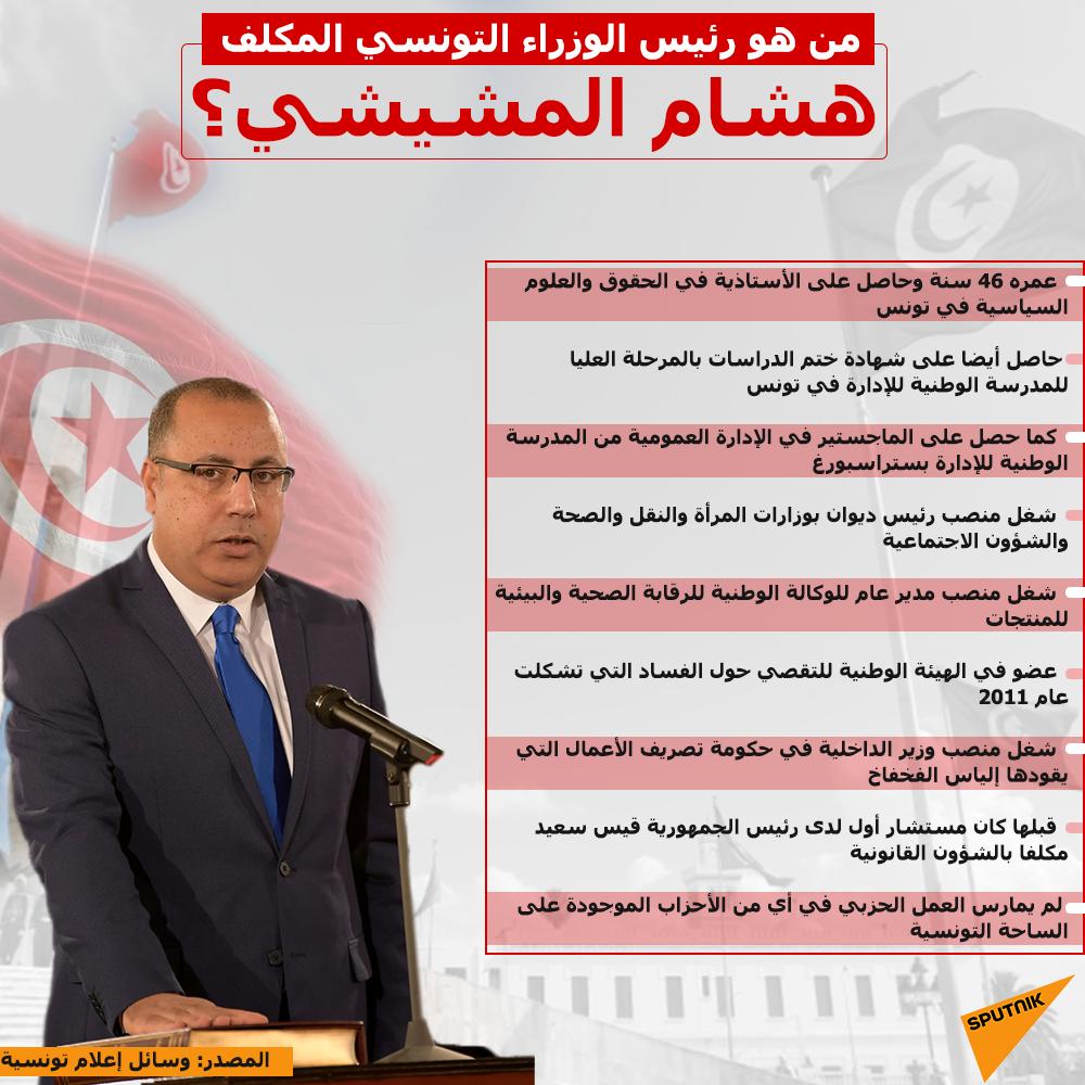 من هو رئيس الوزراء التونسي المكلف هشام المشيشي؟