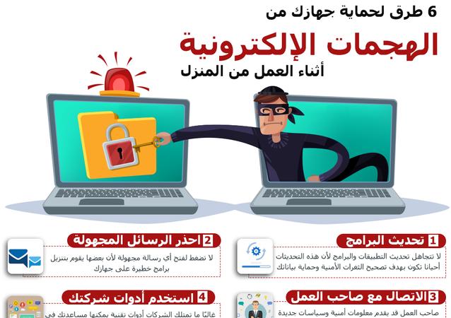 6 طرق لحماية جهازك من الهجمات الإلكترونية أثناء العمل من المنزل