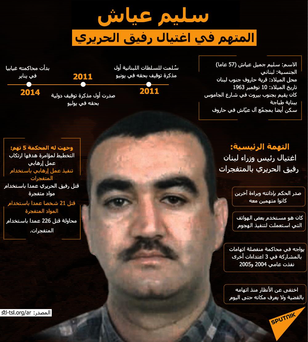 سليم عياش، المتهم في اغتيال رفيق الحريري